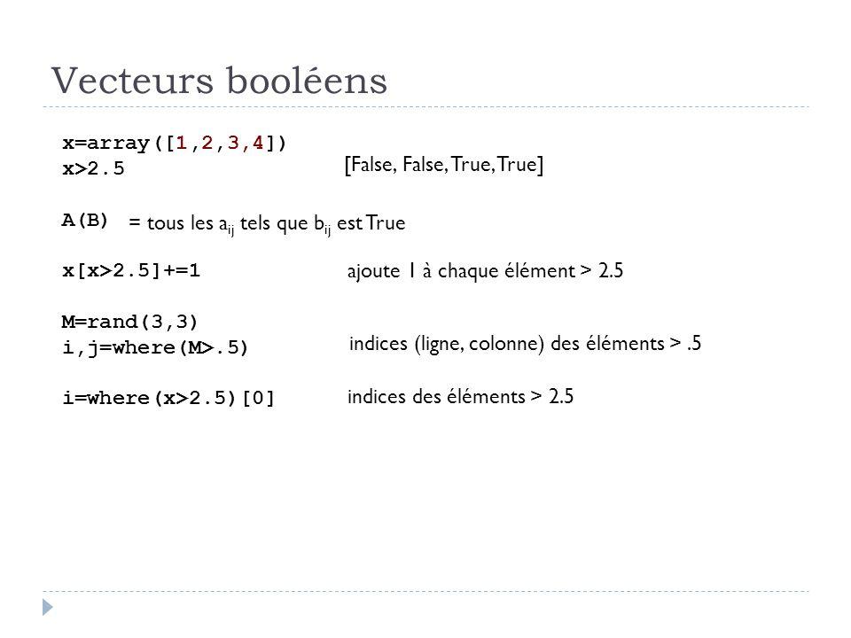 Vecteurs booléens x=array([1,2,3,4]) x>2.5